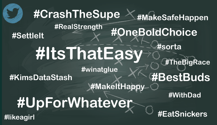 The Best Social Campaigns of Super Bowl 2015
